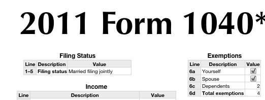 2011 Form 1040 example