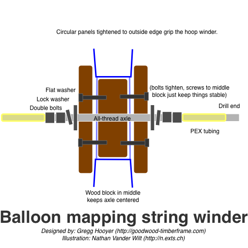 Cutaway diagram of string winder assembly
